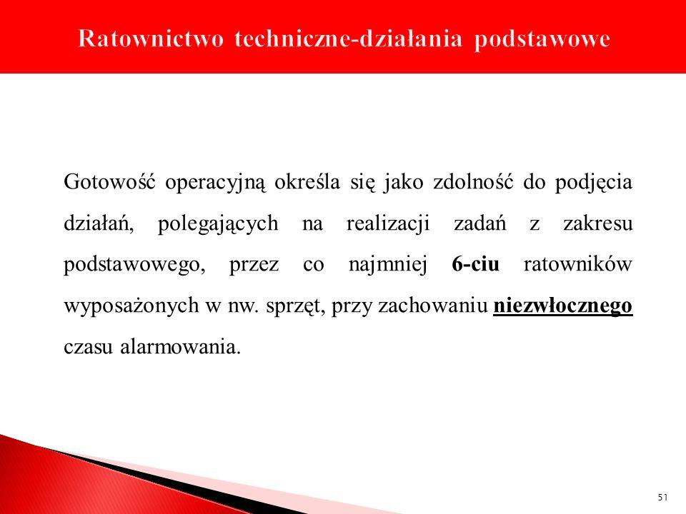 Ratownictwo techniczne-działania podstawowe