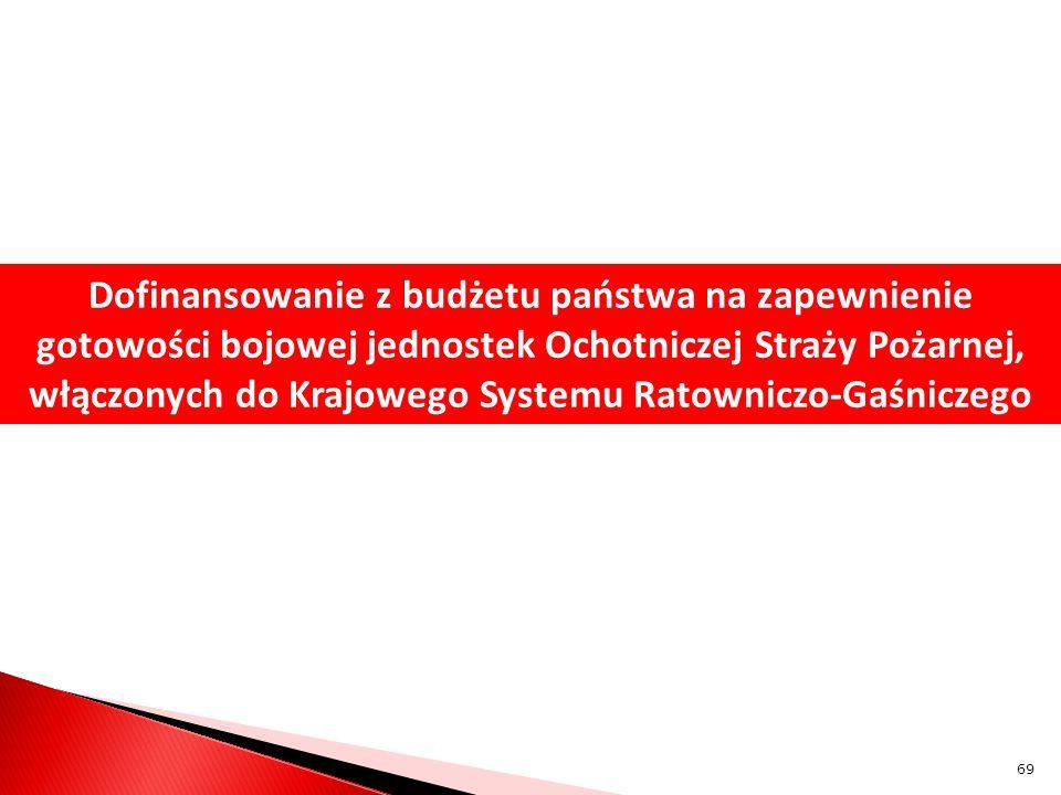 Dofinansowanie z budżetu państwa na zapewnienie gotowości bojowej jednostek Ochotniczej Straży Pożarnej, włączonych do Krajowego Systemu Ratowniczo-Gaśniczego