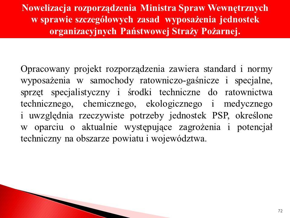 Nowelizacja rozporządzenia Ministra Spraw Wewnętrznych w sprawie szczegółowych zasad wyposażenia jednostek organizacyjnych Państwowej Straży Pożarnej.