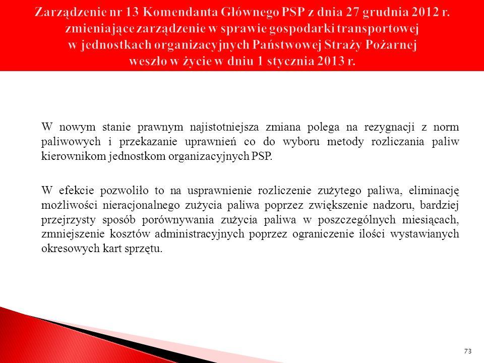 Zarządzenie nr 13 Komendanta Głównego PSP z dnia 27 grudnia 2012 r