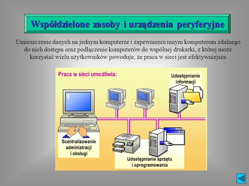 Współdzielone zasoby i urządzenia peryferyjne