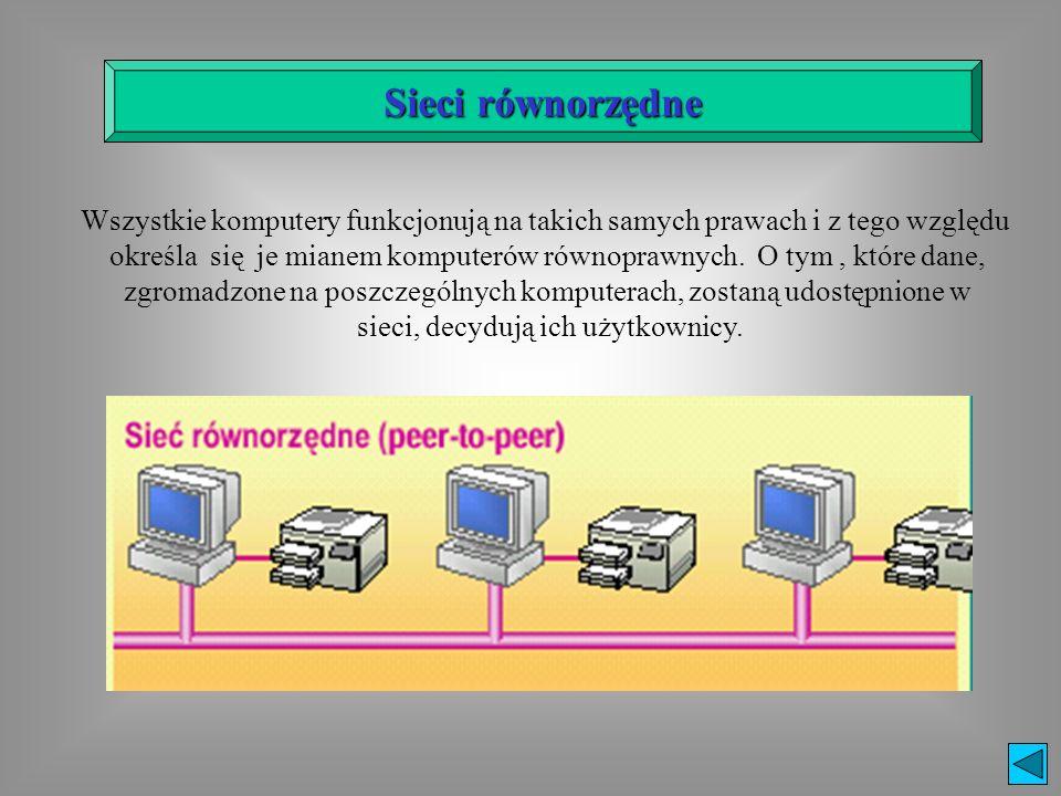 Sieci równorzędne Wszystkie komputery funkcjonują na takich samych prawach i z tego względu.