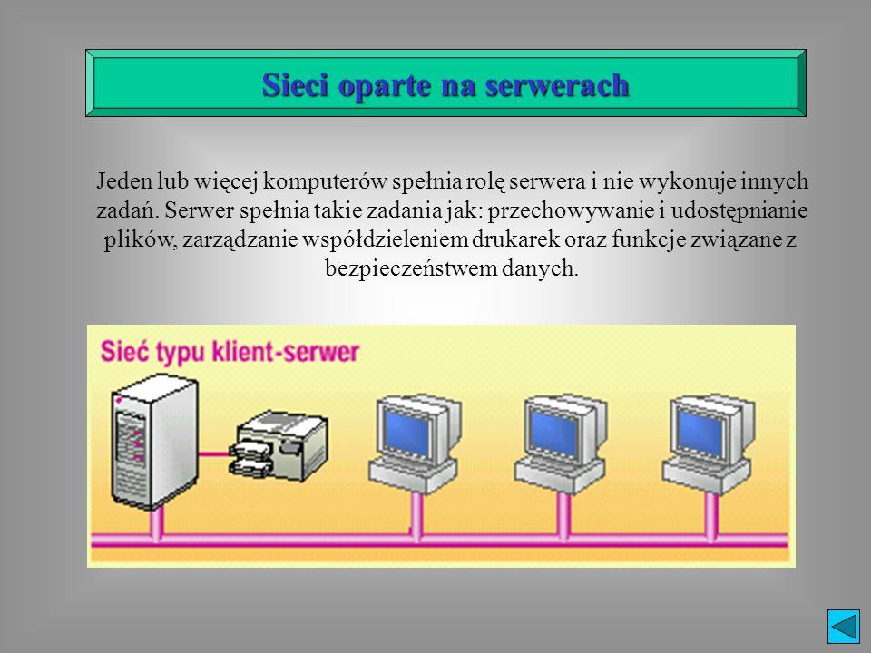 Sieci oparte na serwerach