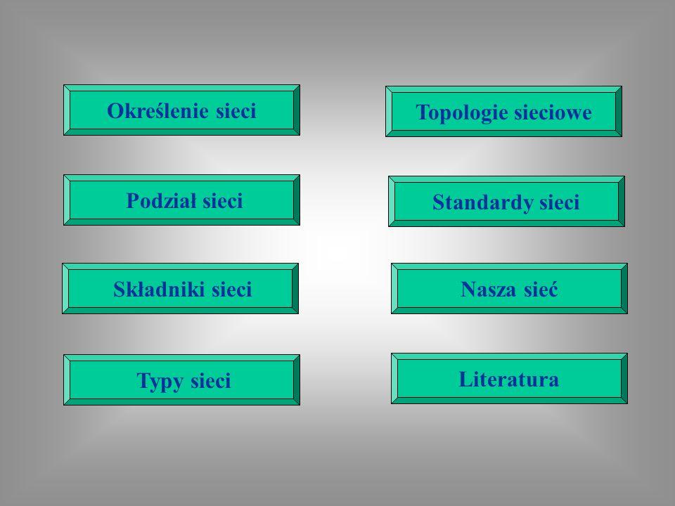 Określenie sieci Podział sieci. Składniki sieci. Typy sieci. Topologie sieciowe. Literatura. Nasza sieć.