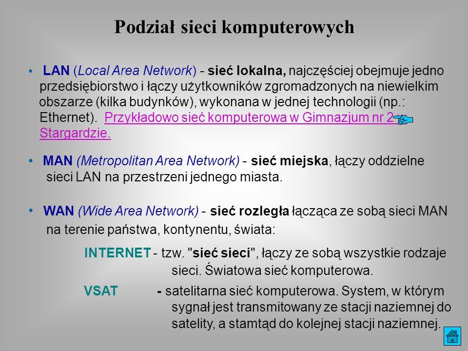 Podział sieci komputerowych