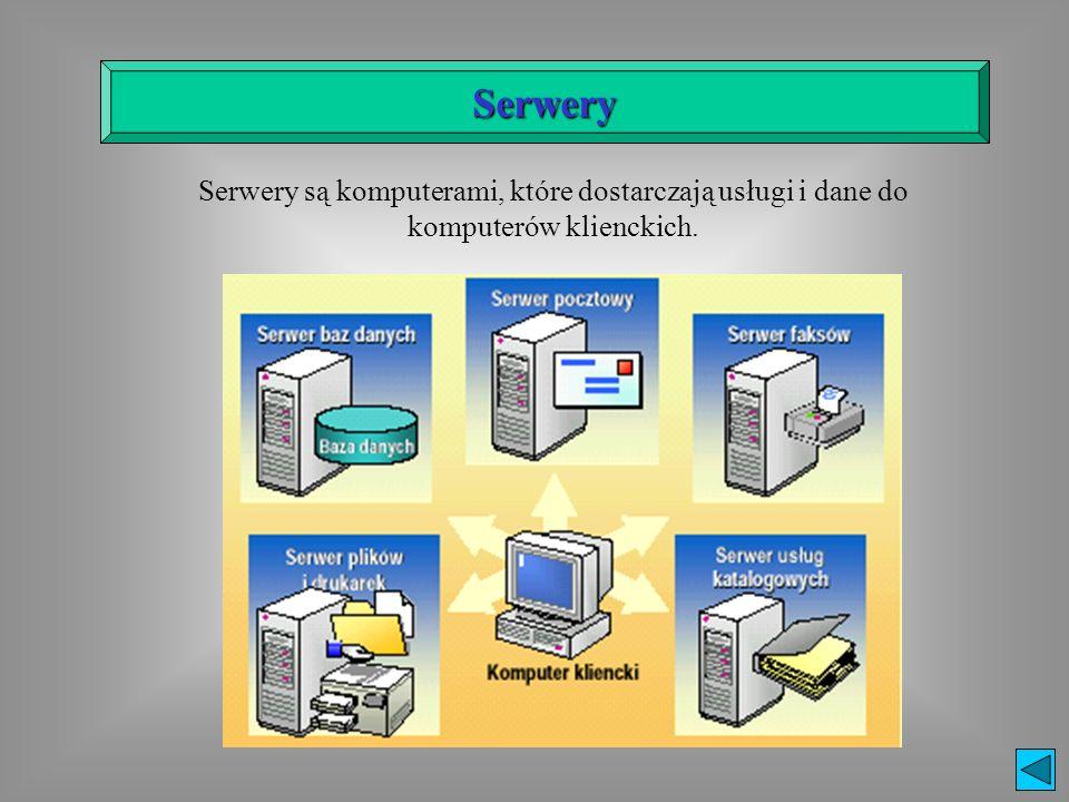 Serwery Serwery są komputerami, które dostarczają usługi i dane do