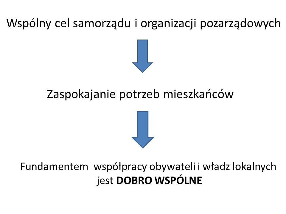 Fundamentem współpracy obywateli i władz lokalnych