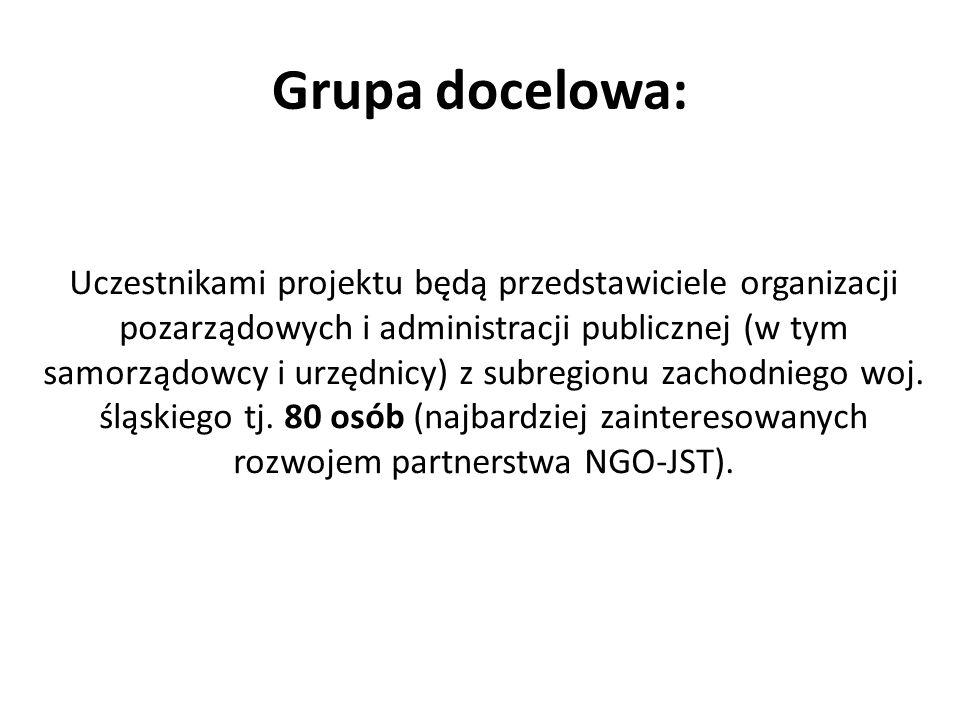 Grupa docelowa: