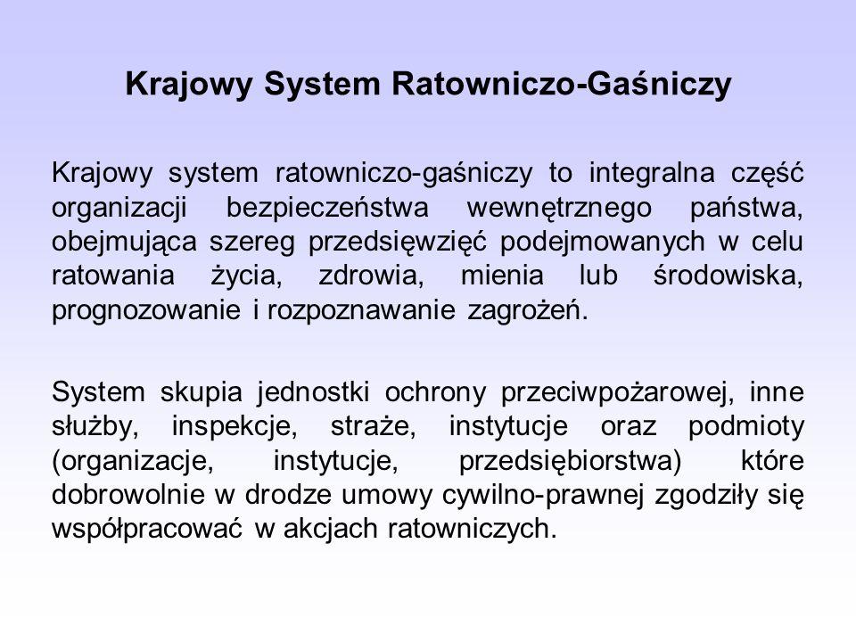 Krajowy System Ratowniczo-Gaśniczy