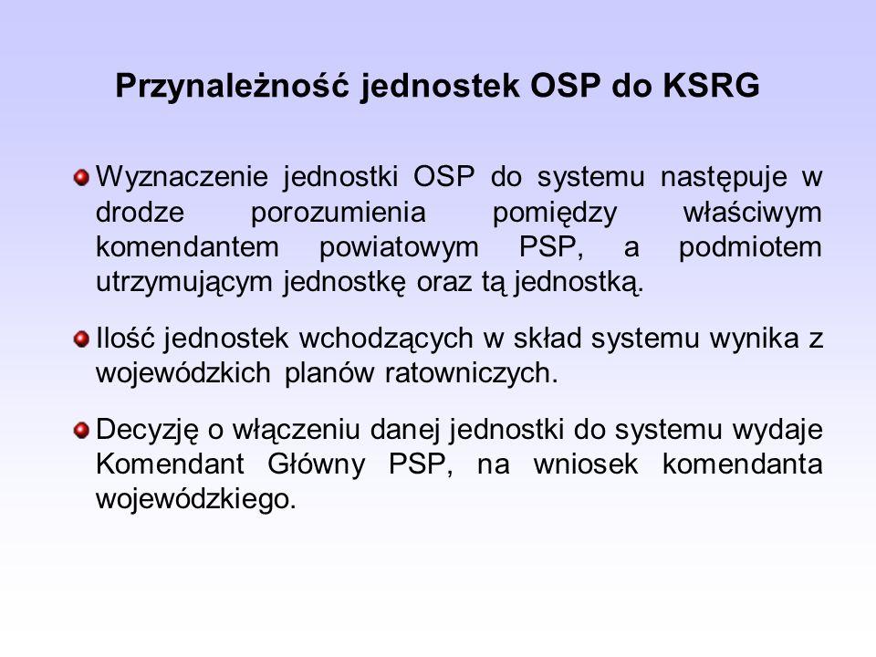 Przynależność jednostek OSP do KSRG