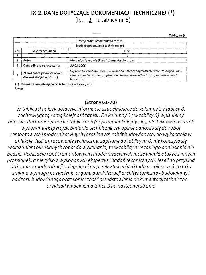 IX.2. DANE DOTYCZĄCE DOKUMENTACJI TECHNICZNEJ (*)