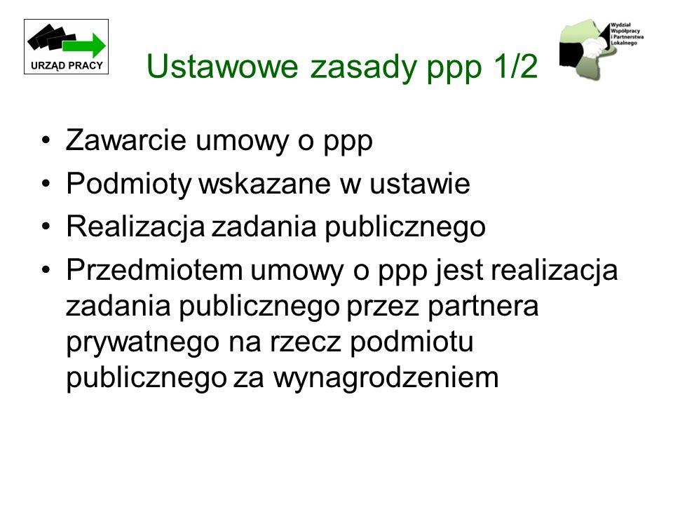 Ustawowe zasady ppp 1/2 Zawarcie umowy o ppp