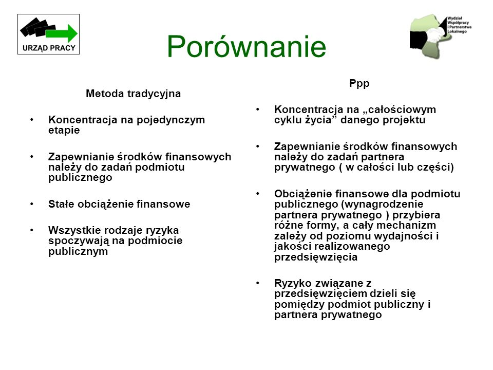 Porównanie Ppp Metoda tradycyjna