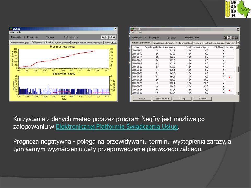 Korzystanie z danych meteo poprzez program Negfry jest możliwe po zalogowaniu w Elektronicznej Platformie Świadczenia Usług.