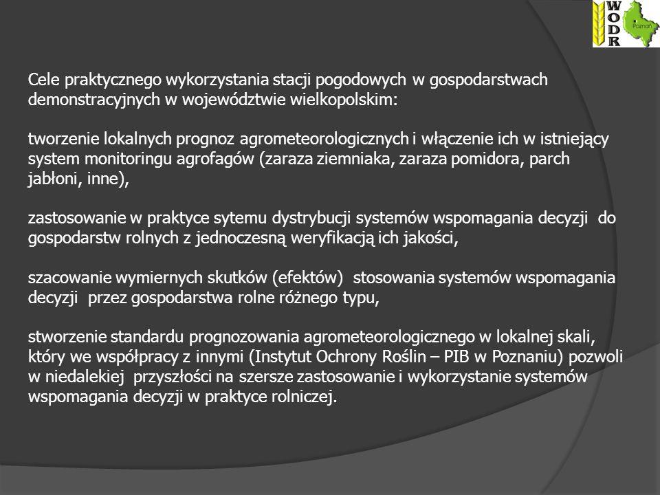 Cele praktycznego wykorzystania stacji pogodowych w gospodarstwach demonstracyjnych w województwie wielkopolskim: