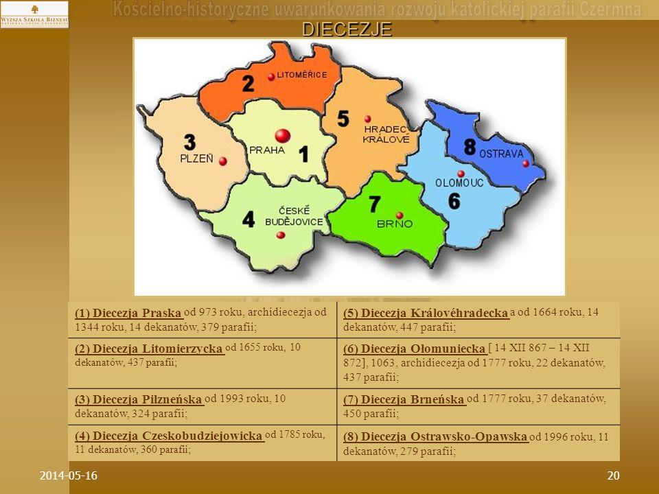 DIECEZJE (1) Diecezja Praska od 973 roku, archidiecezja od 1344 roku, 14 dekanatów, 379 parafii;
