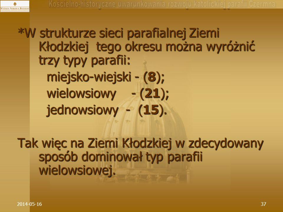 *W strukturze sieci parafialnej Ziemi Kłodzkiej tego okresu można wyróżnić trzy typy parafii: