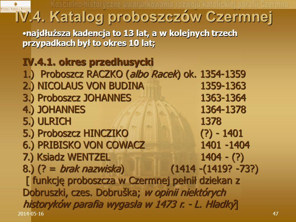IV.4. Katalog proboszczów Czermnej