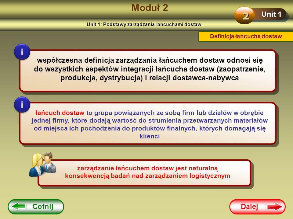 Moduł 2 Unit 1. 2. Unit 1: Podstawy zarządzania łańcuchami dostaw. Definicja łańcucha dostaw. i.