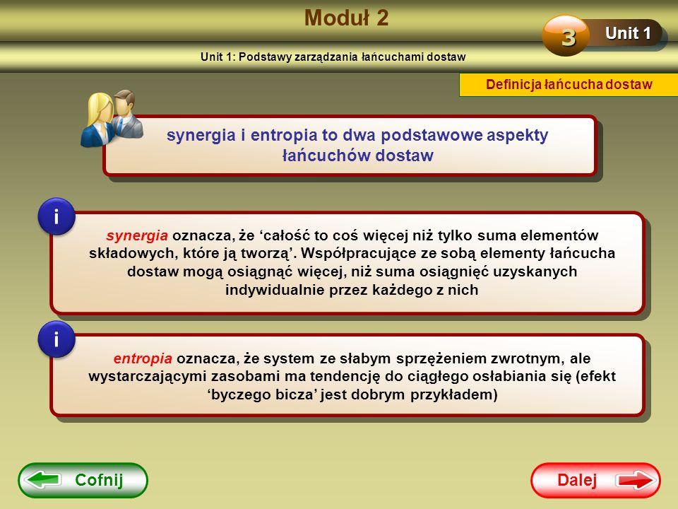 Moduł 2 Unit 1. 3. Unit 1: Podstawy zarządzania łańcuchami dostaw. Definicja łańcucha dostaw.