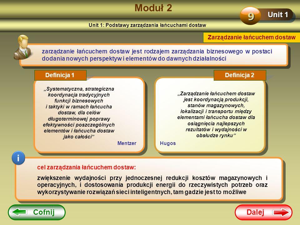 Moduł 2 9 i Unit 1 Cofnij Dalej Zarządzanie łańcuchem dostaw