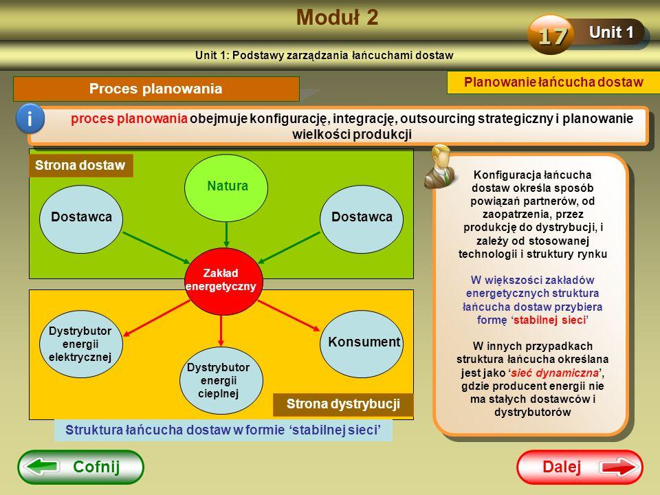 Moduł 2 17 i Unit 1 Cofnij Dalej Proces planowania