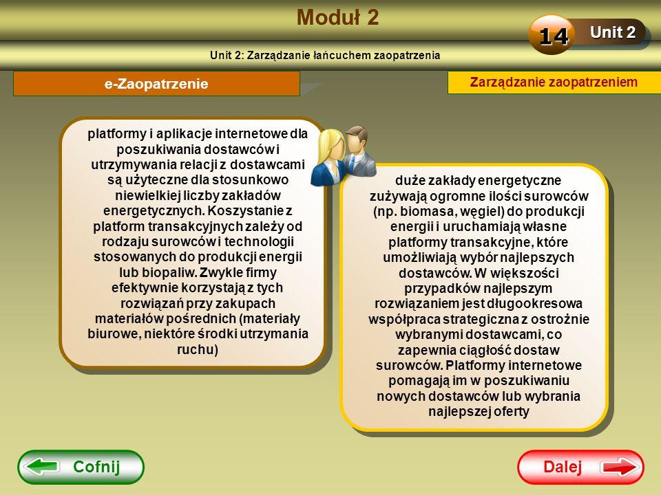 Unit 2: Zarządzanie łańcuchem zaopatrzenia Zarządzanie zaopatrzeniem