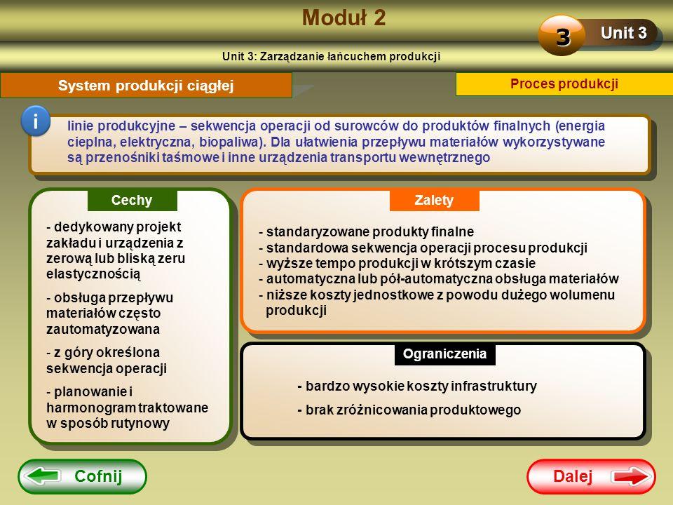 Unit 3: Zarządzanie łańcuchem produkcji System produkcji ciągłej