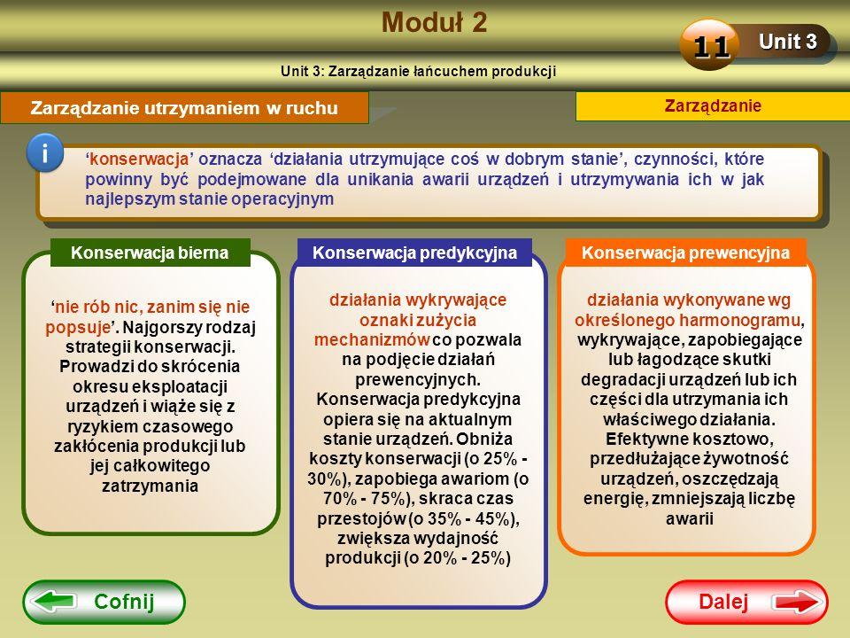 Moduł 2 11 i Unit 3 Cofnij Dalej Zarządzanie utrzymaniem w ruchu