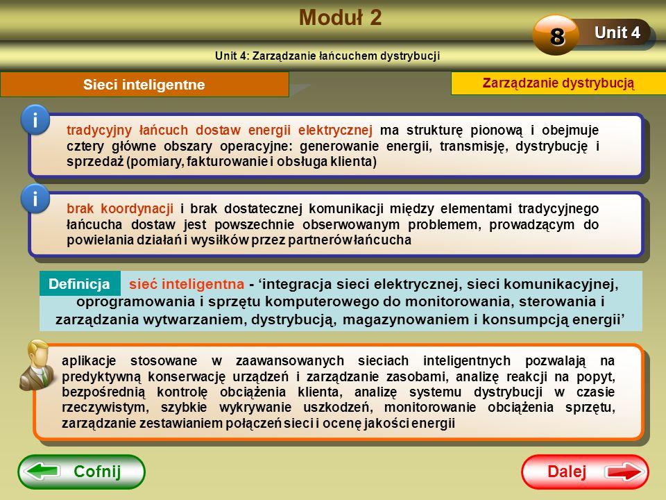 Unit 4: Zarządzanie łańcuchem dystrybucji Zarządzanie dystrybucją