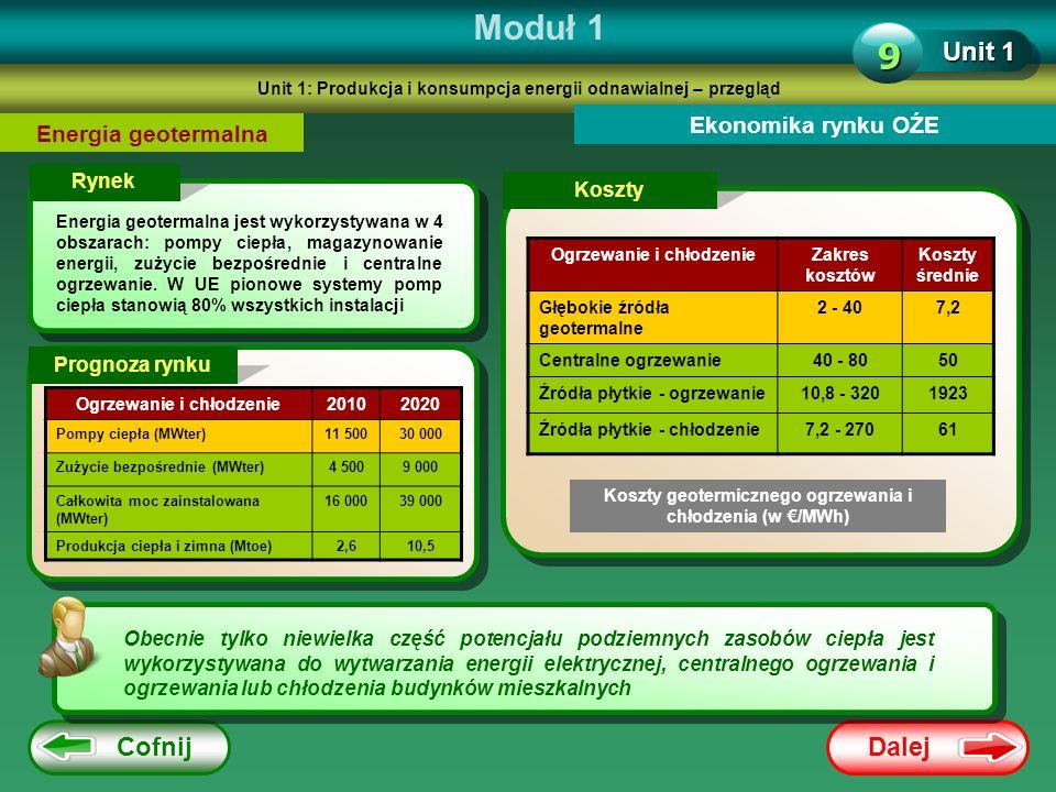 Moduł 1 9 Unit 1 Cofnij Dalej Ekonomika rynku OŹE Energia geotermalna