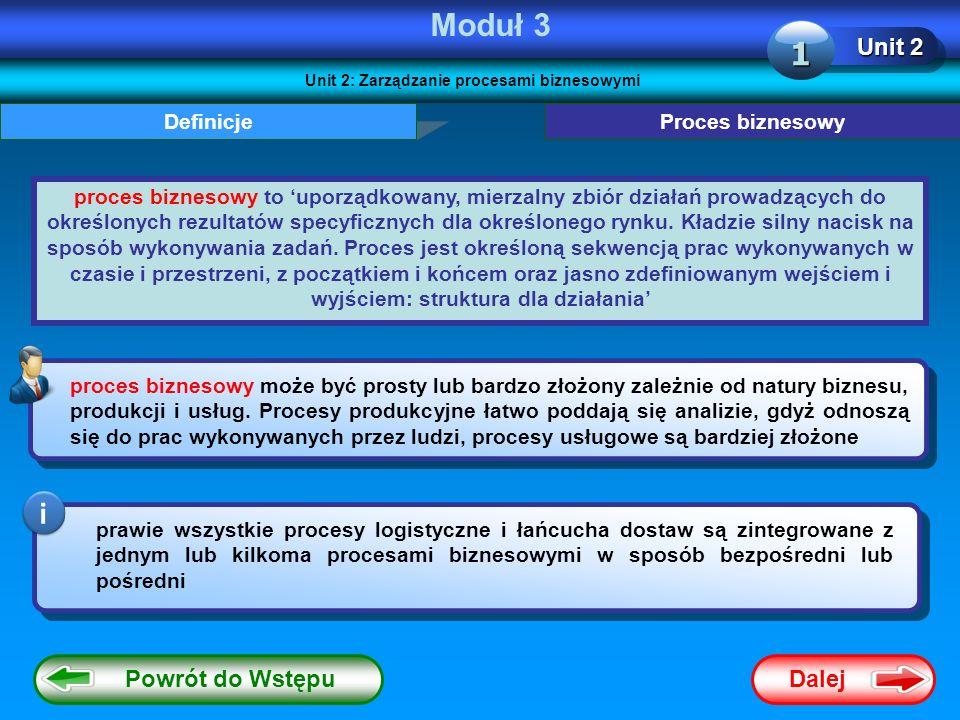 Unit 2: Zarządzanie procesami biznesowymi