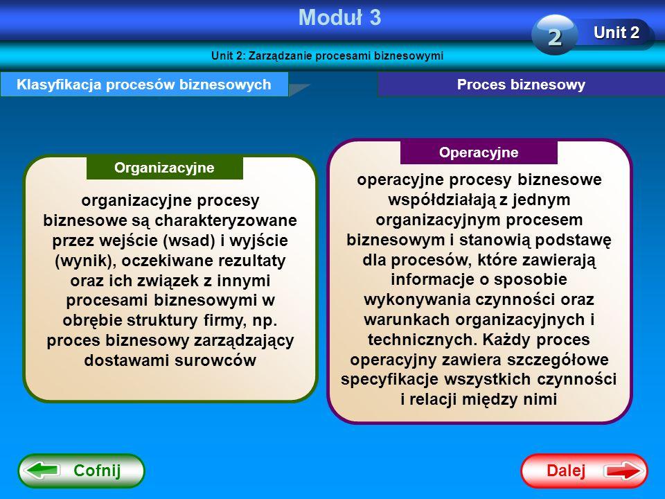 Moduł 3 2. Unit 2. Unit 2: Zarządzanie procesami biznesowymi. Klasyfikacja procesów biznesowych.