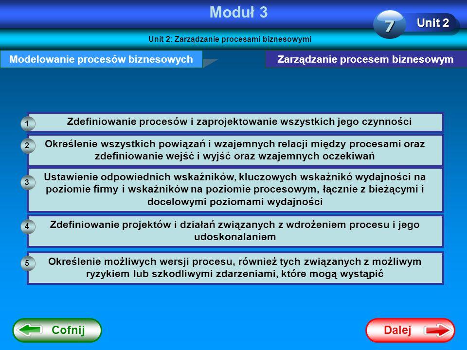Moduł 3 7 Unit 2 Cofnij Dalej Modelowanie procesów biznesowych