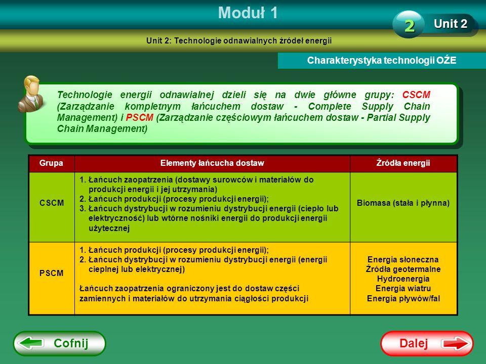 Moduł 1 2 Unit 2 Cofnij Dalej Charakterystyka technologii OŹE
