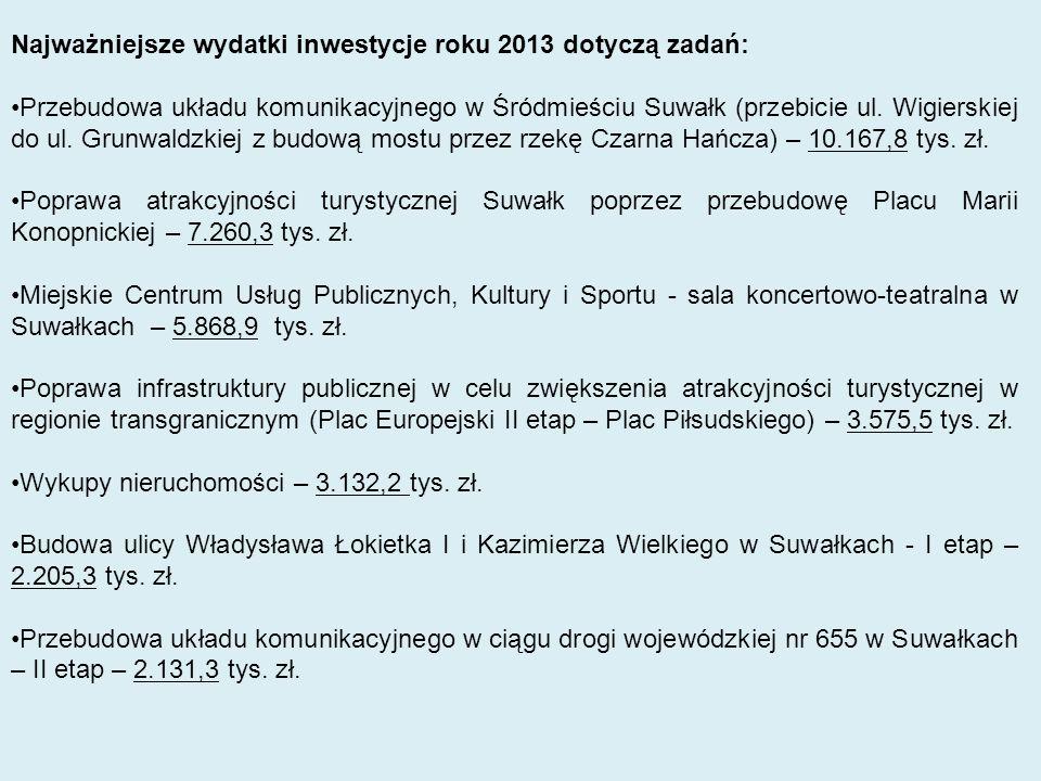 Najważniejsze wydatki inwestycje roku 2013 dotyczą zadań: