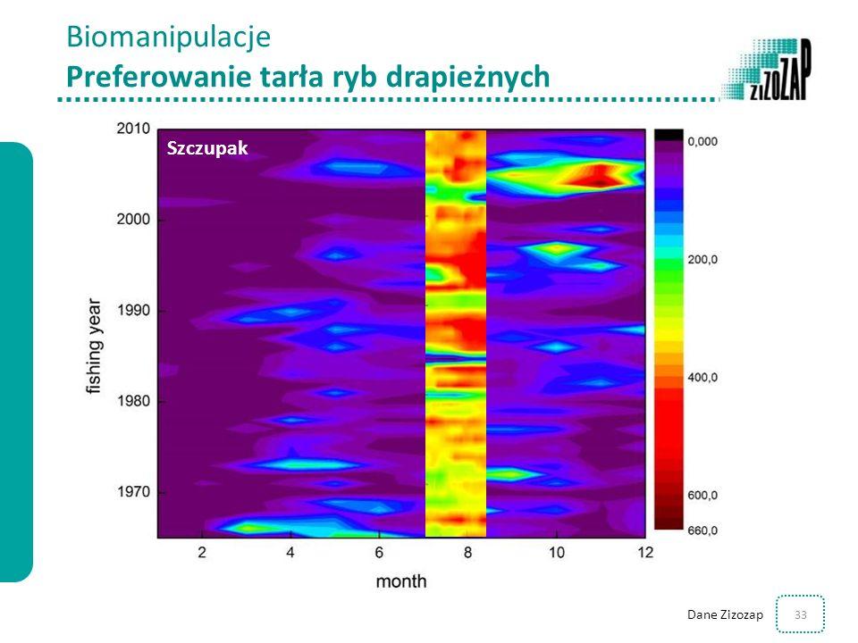 Biomanipulacje Preferowanie tarła ryb drapieżnych