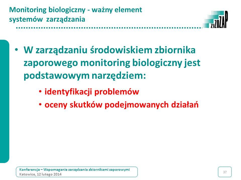 Monitoring biologiczny - ważny element systemów zarządzania