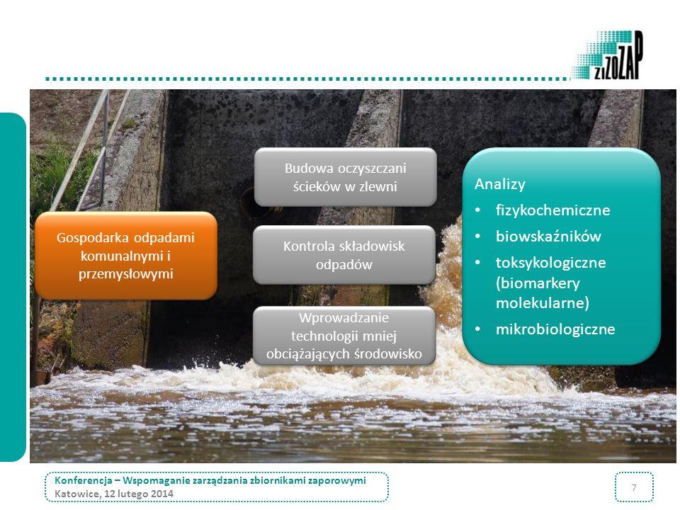 toksykologiczne (biomarkery molekularne)