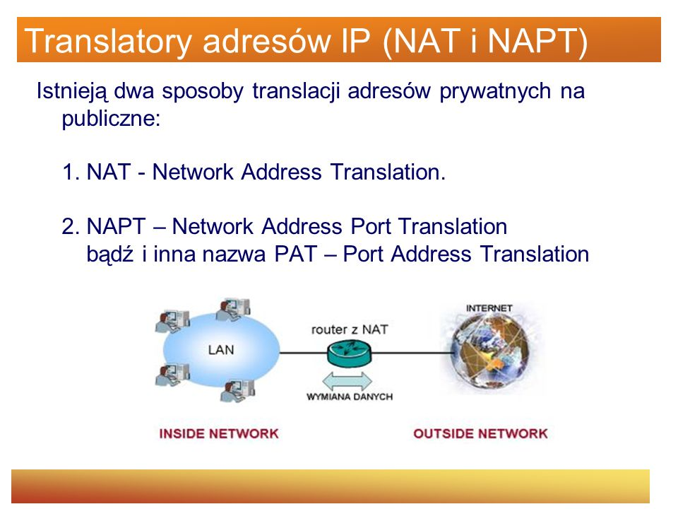 Translatory adresów IP (NAT i NAPT)