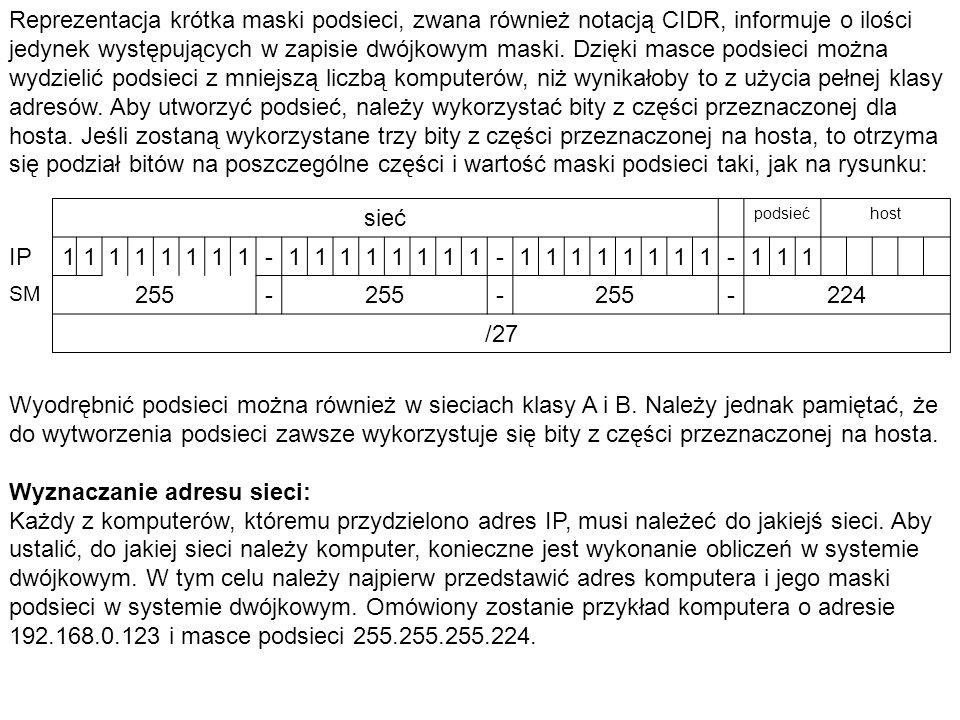 Wyznaczanie adresu sieci: