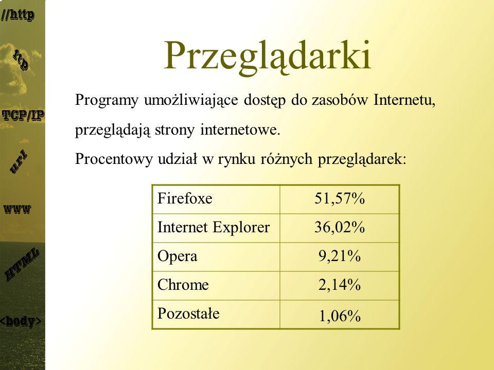 Przeglądarki Programy umożliwiające dostęp do zasobów Internetu,