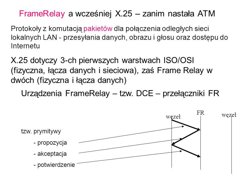 FrameRelay a wcześniej X.25 – zanim nastała ATM