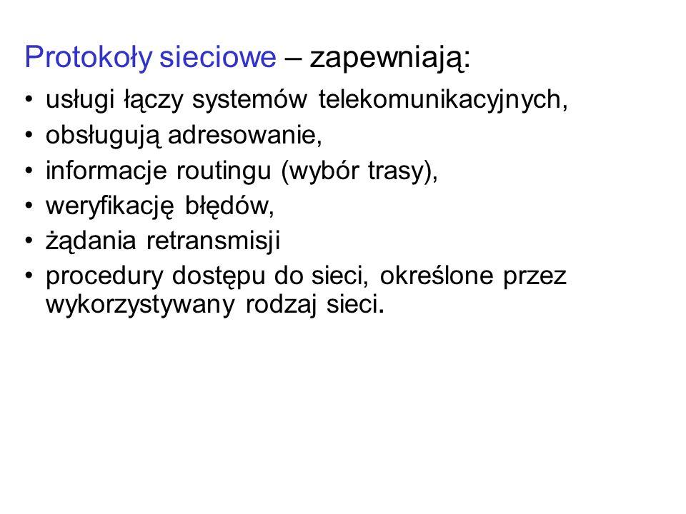 Protokoły sieciowe – zapewniają:
