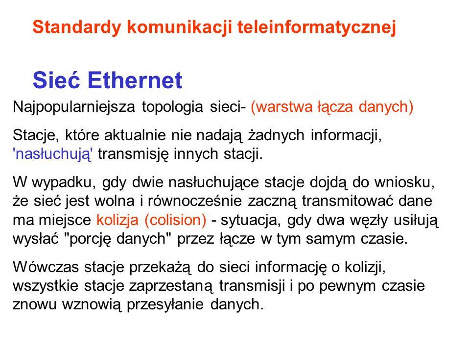 Sieć Ethernet Standardy komunikacji teleinformatycznej