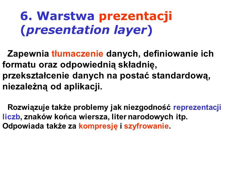 6. Warstwa prezentacji (presentation layer)