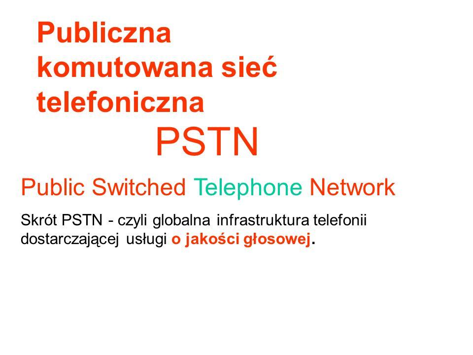 PSTN Publiczna komutowana sieć telefoniczna