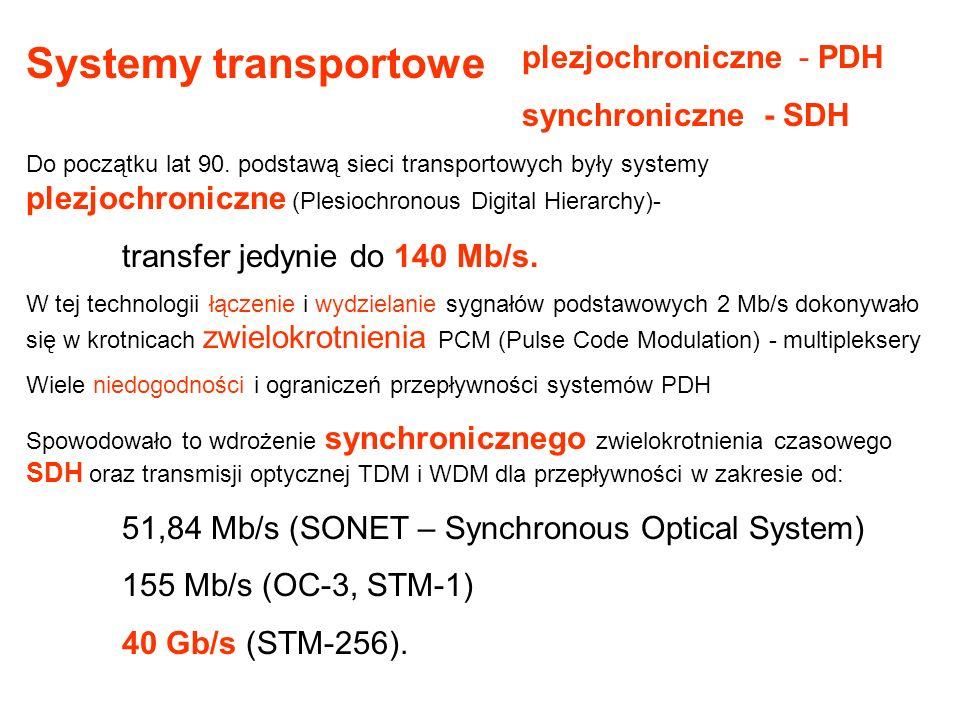 Systemy transportowe plezjochroniczne - PDH synchroniczne - SDH