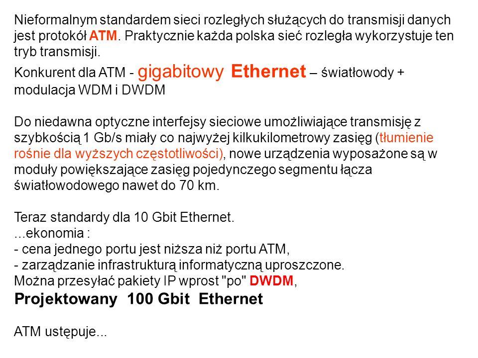 Projektowany 100 Gbit Ethernet