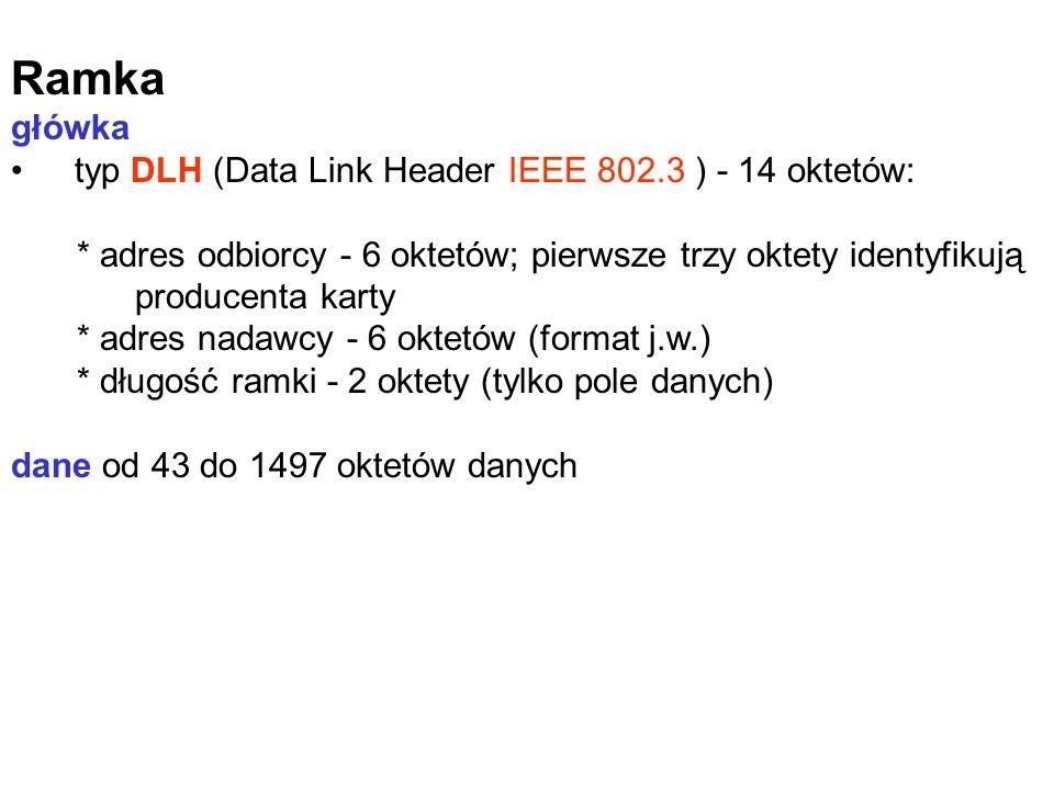 Ramka główka typ DLH (Data Link Header IEEE 802.3 ) - 14 oktetów: